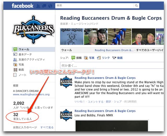 Facebookページに「話題にしてくれた人」の数が表示される