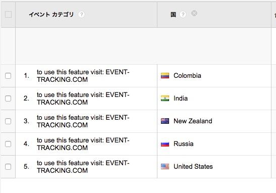 Google Analytics イベントトラッキングを使ったスパム、その内容と対応策
