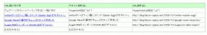 URLリンクのデータを抜き出す関数
